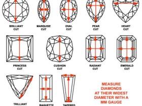 宝石的常见流行形状